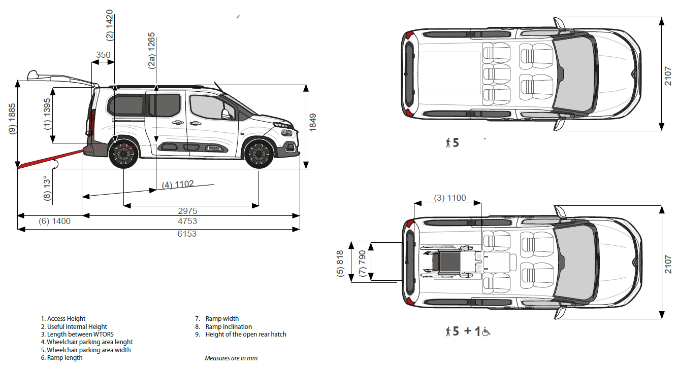 Accessible wheelchair CITROEN BERLINGO specs